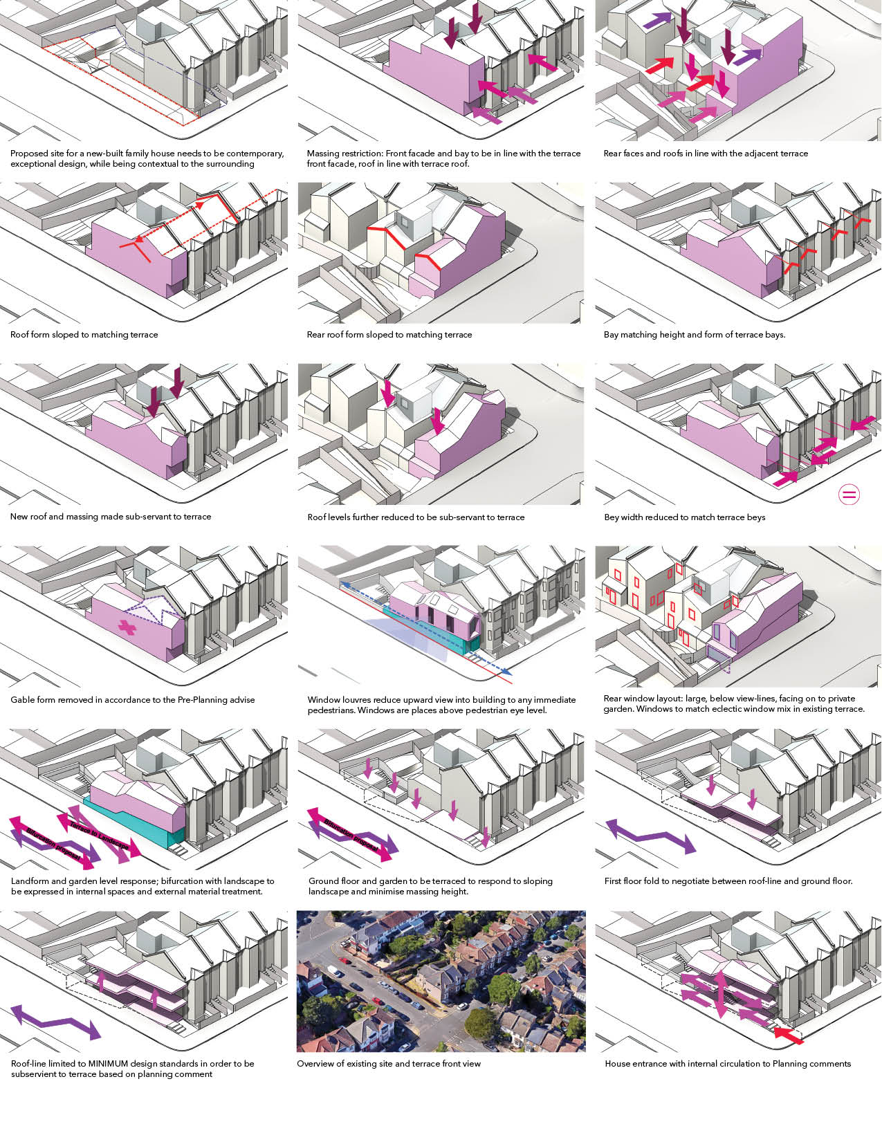Policy H2 Small sites, Draft New London Plan