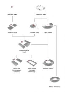 Figure14-Democratic-Morphology-Phylogenesis