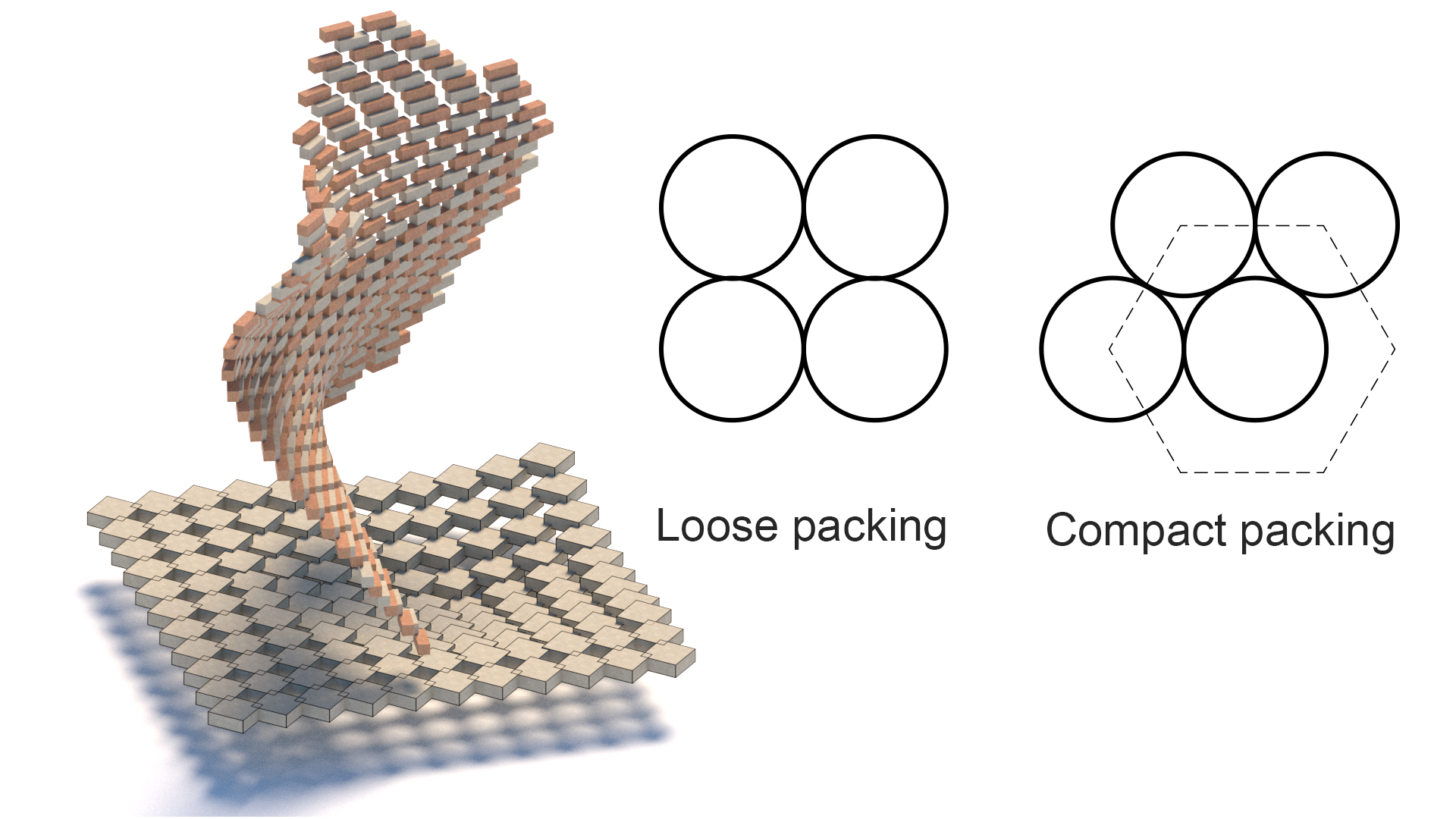 Packing Architecture