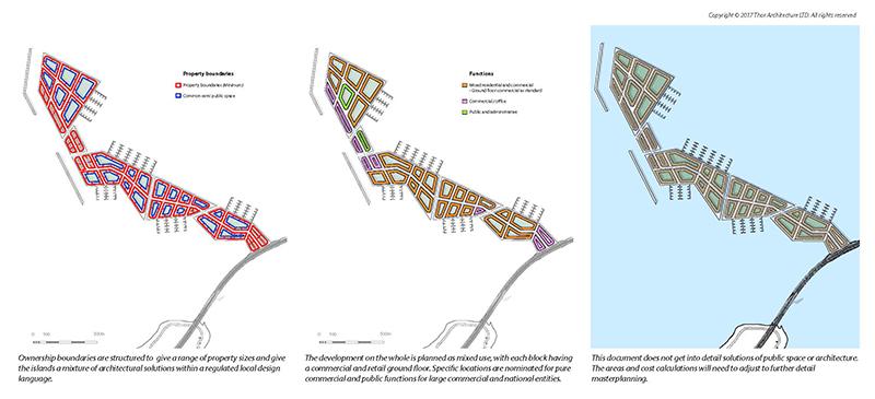 Urban planning Reykjavik