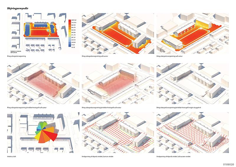 Parametric design process