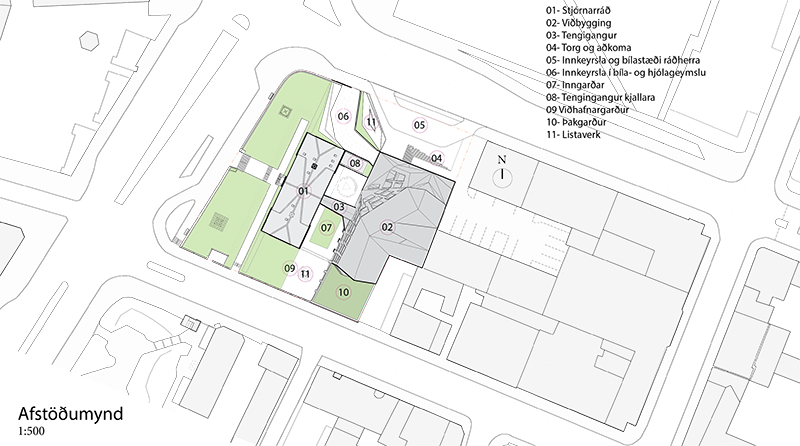 Site plan Stjornarradid
