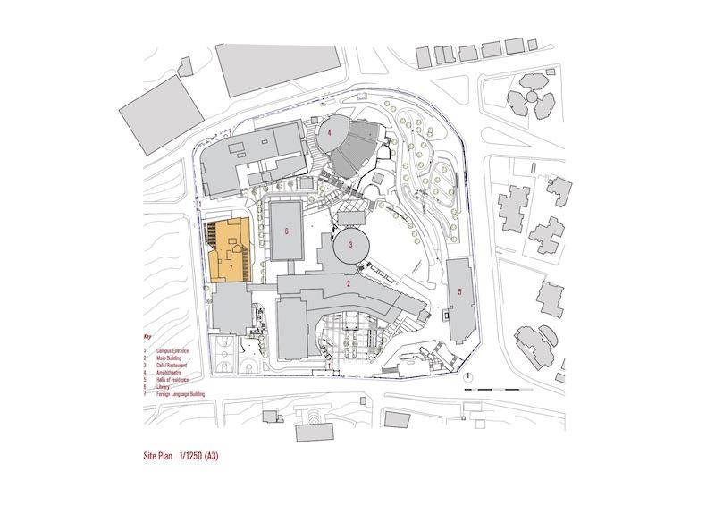 Izmir University of Economics masterplan